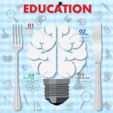 Brain Food Imágenes de archivo libres de regalías