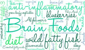 Brain Food Word Cloud vektor illustrationer