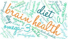 Brain Health Word Cloud