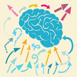 Brain and ideas flow. Cartoon brain with arrows flowing in and out Royalty Free Stock Photography