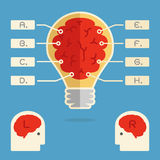 Brain infographics minimal design. Stock Photos