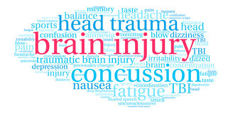 Brain Injury Word Cloud Images stock