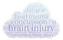 Brain Injury Word Cloud Illustration de Vecteur