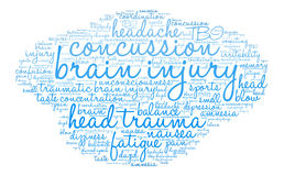 Brain Injury Word Cloud illustration libre de droits