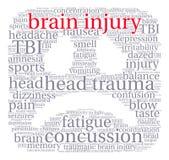 Brain Injury Word Cloud Illustration Stock