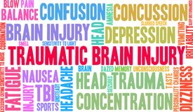 Brain Injury Word Cloud traumatique illustration libre de droits