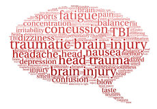 Brain Injury Word Cloud traumatique illustration de vecteur