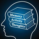 Brain Learning 1 Foto de Stock Royalty Free