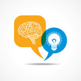 Brain and light-bulb  in message bubble Royalty Free Stock Photography