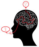 Brain maze. Head silhouette with a brain maze and communication symbols Royalty Free Stock Photos