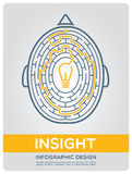 Brain maze. The path to insight. Image of the brain in the style of infographic expressing intricate way to insight Stock Images