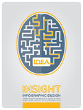 Brain maze. The path to insight. Stock Photography