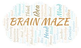Brain Maze word cloud. Wordcloud made with text only royalty free illustration