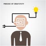 Brain opening concept.Creative brain abstract vector logo design Stock Photo