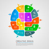 Brain of puzzles with workers. Vector illustration Stock Images