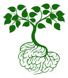 Brain roots tree. A tree growing from roots shaped like a human brain royalty free illustration