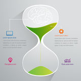 Brain and sand clock. Info graphics Stock Photography