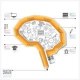 Brain Shape Education And Learning con la cronología Infograp del lápiz Imagenes de archivo