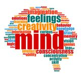 Brain Shape Mind Word Cloud Photographie stock