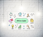 Brain storm concept. White banner with creative sketch on light brick wall background with light bulbs. Brain storm concept. 3D Rendering Royalty Free Stock Photos