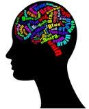 Brain text. Illustration of text brain with human head vector illustration