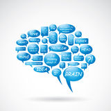 Brain from text balloons Stock Image