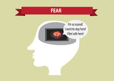 Brain thought about fear inside head1 Stock Photos