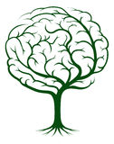 Brain tree illustration. Tree of knowledge, medical, environmental or psychological concept royalty free illustration