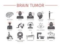Brain Tumor Cancer Symptoms stock illustrationer