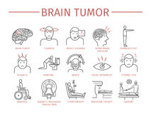 Brain Tumor Cancer Symptoms. stock illustration