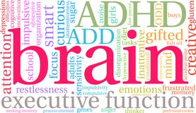 Brain Word Cloud illustration de vecteur