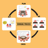 Brain working process Stock Photos