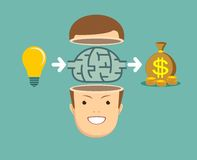 Brainstorm concept - Idea to make money. Stock Images