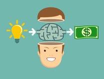 Brainstorm concept - Idea to make money. Stock Image