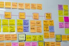 Brainstorm deski poczta ja zdjęcie stock