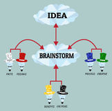 Brainstorm. Low poly . Point of view with thinking theory vector illustration