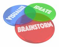 Brainstorm Visualize Ideate Venn Diagram. 3d Illustration Stock Images