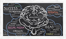 Brainstorm in Word Clouds. Brainstorm And Positive Words in Clouds Stock Photos