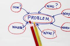 Brainstorming of besluit die - concept maken Stock Fotografie