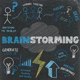 BRAINSTORMING concept icons on chalkboard. BRAINSTORMING graphic concept notes on chalkboard. Blue and white vector illustration