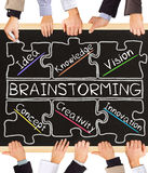 BRAINSTORMING concept words Stock Images