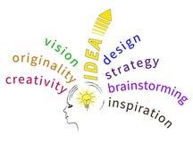 Brainstorming ideas. The process of brilliant thinking. The concept of brainstorming and ideas vector illustration
