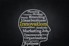 Brainstorming innovation concept on blackboard Royalty Free Stock Photography