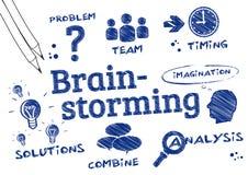 Brainstorming, Lösen von Problemen, Gekritzel Stockbild