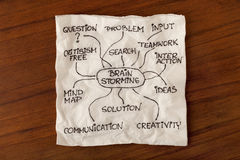 Brainstorming - napkin concept Royalty Free Stock Photo