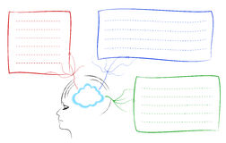 Brainstorming notes. Abstract drawing with blank notes. Represents a human head in the thinking process. The concept of brainstorming and ideas royalty free illustration