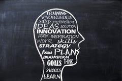 Brainstorming pojęcie na blackboard z ludzkiej głowy kształtem Zdjęcia Stock