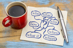 Brainstorming question on napkin with coffee royalty free stock images