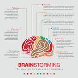 Brainstorming sprit Farbe infographic Stockfotos