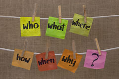 Brainstorming - unanswered questions stock images
